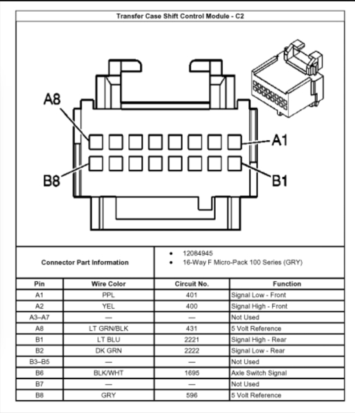 Wiring diagrams service 4wd diagnosis and repair general motors wiring diagrams service 4wd diagnosis and repair general motors trucks publicscrutiny Gallery
